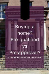 Pre-qualified pre-approval for mortgage loan real estate realtor, FSBO