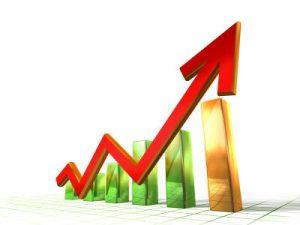 Real Estate Martket Graph
