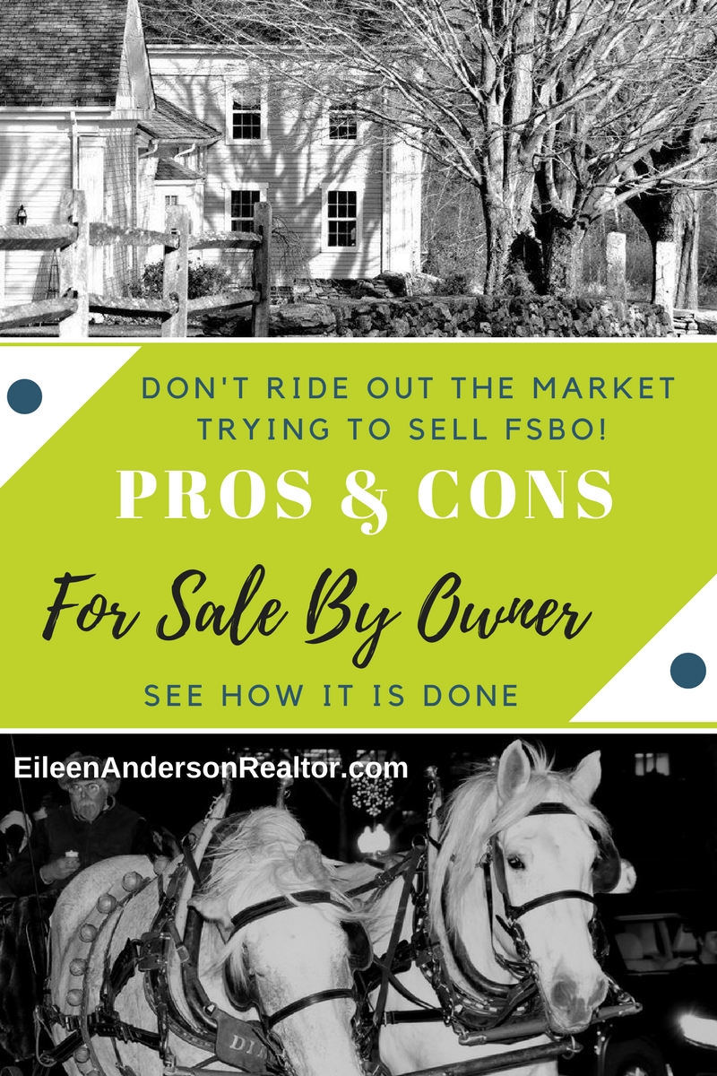 For Sale By Owner, FSBO, Home Pricing, Real Estate Sales